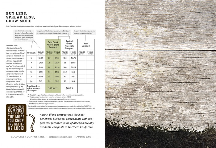 Cold Creek Compost Catalog