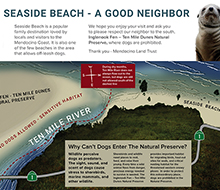 Seaside Beach Interpretive Panel
